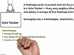 Business Ownership Types Types Of Business Ownership
