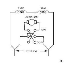 bodine dc motor wiring diagram bodine image wiring bodine dc gear drive wire question on bodine dc motor wiring diagram