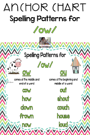 Oi Oy Anchor Chart Diphthong Ow Anchor Chart