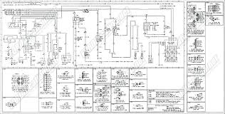 1964 ford thunderbird fuse box diagram wiring library panel 2008 ford escape fuse box diagram schematic diagrams 94 ford thunderbird fuse box diagram 1994