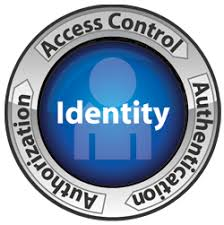 Image result for Identity security images