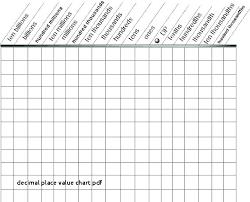 Ones Tens Hundreds Thousands Chart Pdf Www