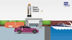 Protec Oil Filter Application Chart Pro Tec En Diesel Organic Cleaner Solution Against Diesel Infection Oil Pest