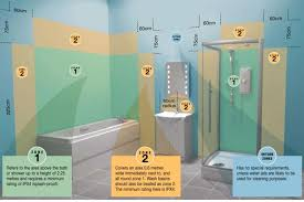 lighting in bathrooms. bathroom lighting zones diagram in bathrooms