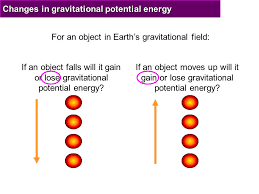 changes in gravitational potential energy