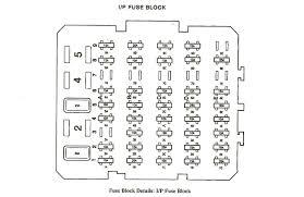 similiar pontiac bonneville fuse diagram keywords pontiac bonneville fuse box diagram further pontiac bonneville fuse