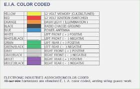 wiring diagram colour legend & wiring diagram colour codes and jego Pioneer AVH P3200BT Wiring-Diagram at Pioneer Avh P3300bt Wiring Harness