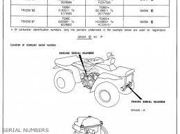 wiring diagram for 1986 honda trx 250 wiring diagrams best honda trx250 fourtrax 250 1986 g usa parts lists and schematics kawasaki kfx 700 wiring diagram wiring diagram for 1986 honda trx 250