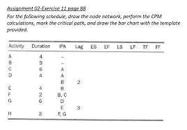 Solved Assignment 02 Exercise 11 Page 88 For The Followin