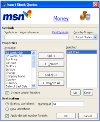 Msn Money Stock Quotes
