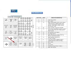 freightliner fuse panel diagram most uptodate wiring diagram info • fl70 fuse box auto electrical wiring diagram rh mianmohsinzia tk freightliner m2 fuse panel diagram 2003