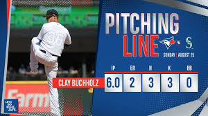"Toronto Blue Jays on Twitter: ""Congrats to Clay Buchholz on reaching  1️⃣0️⃣0️⃣0️⃣ career strikeouts!… """