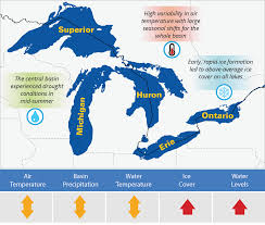 Annual Climate Trends And Impacts Summary For The Great