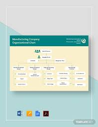 Manufacturing Company Organizational Chart Template Word