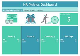 Hr Dashboard Template HR Dashboard Solution ConceptDraw 17