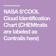 S Cool Cloud Identification Chart Nasa Scool Cloud Identification Chart Chemtrails Are