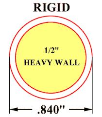 Rigid Conduit Size Chart Pipe Chart
