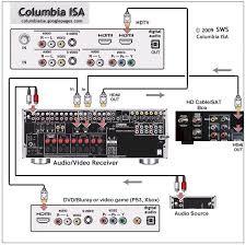 home audio wiring diagram facbooik com Jl Audio Wiring Diagram 51 wiring diagram boulderrail jl audio subwoofer wiring diagram