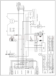 86 cc loncin atv wiring diagram wiring diagram simonand wiring diagram for 110cc 4 wheeler at Loncin 110 Wiring Diagram