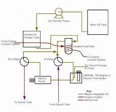ge washer motor wiring diagram images on ge washer wiring schematic diagram alliance washing machine model