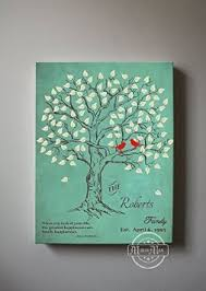 personalized family tree canvas wall art