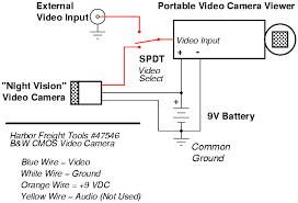 bunker hill security camera wiring diagram bunker wiring diagram for 47546 security tv camera wiring diagram on bunker hill security camera 91851 wiring