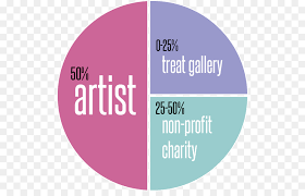 Charity Pie Charts Logo Pie Chart Art Museum Brand Back Point Chart Png