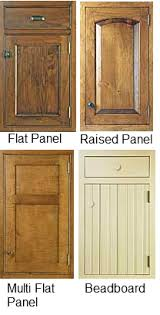 Make Your Own Kitchen Doors 17 Best Ideas About New Kitchen Cabinets On Pinterest New