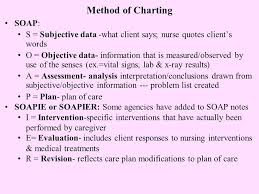 Soap Method Of Charting Onourway Co