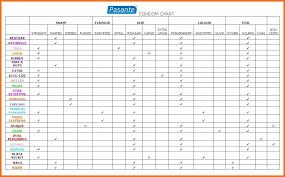 65 Studious Durex Condom Sizing Chart
