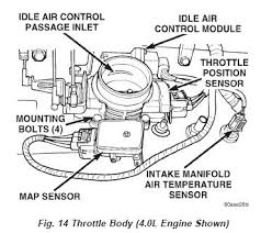 pcv valve jeep wrangler forum