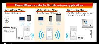 edimax wi fi range extenders n300 n300 universal smart wi fi edimax ew 7438rpn n300 universal smart wi fi extender access point ew