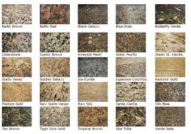 1000 images about granite on granite countertops