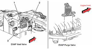 p0496 chevrolet evaporative emission system flow during non purge need more help