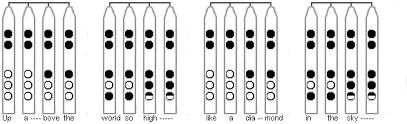 Twinkle Twinkle Little Star Recorder Finger Chart Native American Flute Twinkle Twinkle Little Star