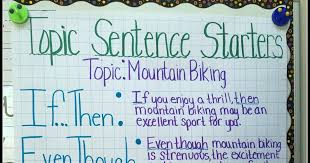 Topic Chart For Writing Writing An Introduction Paragraph Anchor Chart Www