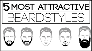 Overall, infps showed a significant preference for intuitive, feeling personality types, followed closely by intuitive enfjs displayed a wide array of type preferences, but generally indicated a preference for intuitive personalities over sensing personalities. 5 Most Attractive Beard Styles Best Facial Hair Tips For Men Mayank Bhattacharya Youtube