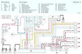 1990 alfa romeo wiring diagram wiring library gem u00fctlich fiat ducato schaltplan galerie alfa romeo spider wiring diagram auto electrical wiring diagram gem u00fctlich