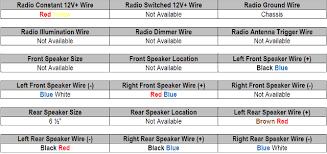 2005 hyundai accent car radio stereo wiring diagram images 2006 stereo wiring diagram 2005 hyundai accent car radio
