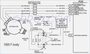 caprice lt1 wiring harness diagram get free image about wiring lt1 engine harness diagram lt1 wiring harness diagram modern lt1 wiring harness diagram gift rh janscooker com