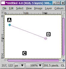 How to draw a path in gimp. Farcry Design Gimp Tutorials Basic Information Draw A Straight Line Draw A Circle