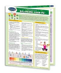 Ph Balance Chart How To Balancing Your Ph Levels Holistic Health Quick Reference Guide