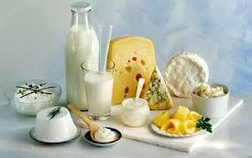 Гликемический индекс таблица продуктов питания Молочные продукт Гликемический индекс молочных продуктов