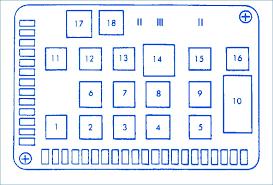 1987 porsche 944 fuse box diagram wiring diagram libraries porsche 968 fuse box diagram wiring diagram third levelporsche 968 fuse box completed wiring diagrams pontiac