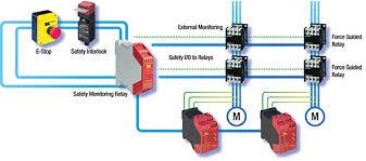 safety interlock wiring diagram safety auto wiring diagram schematic estop wiring diagram estop home wiring diagrams on safety interlock wiring diagram