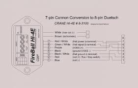 demag chain hoist wiring diagram images pdqie pdq industrial crane wiring diagram wiring engine diagram