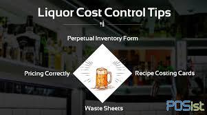 Liquor Cost Control Techniques To Cut Your Restaurant Costs