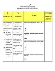 Ids 100 Kwl Chart Special Education And Learning