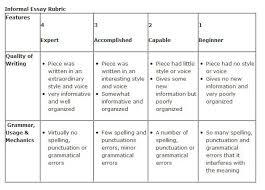 Sample Essay Rubric For Elementary Teachers