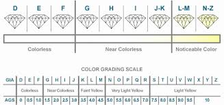 30 Diamond Color And Clarity Scale Tate Publishing News